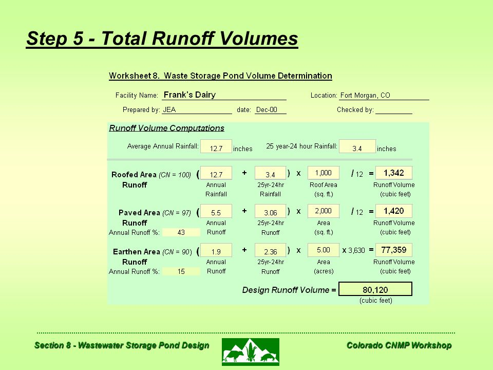 Step 5 - Total Runoff Volumes