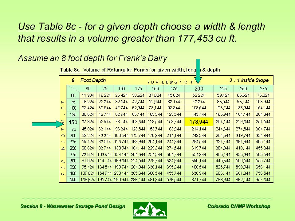Use Table 8c - for a given depth choose a width & length that results in a volume greater than 177,453 cu ft.