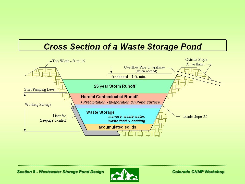 Wastewater storage pond design ppt video online download for Design of oxidation pond ppt