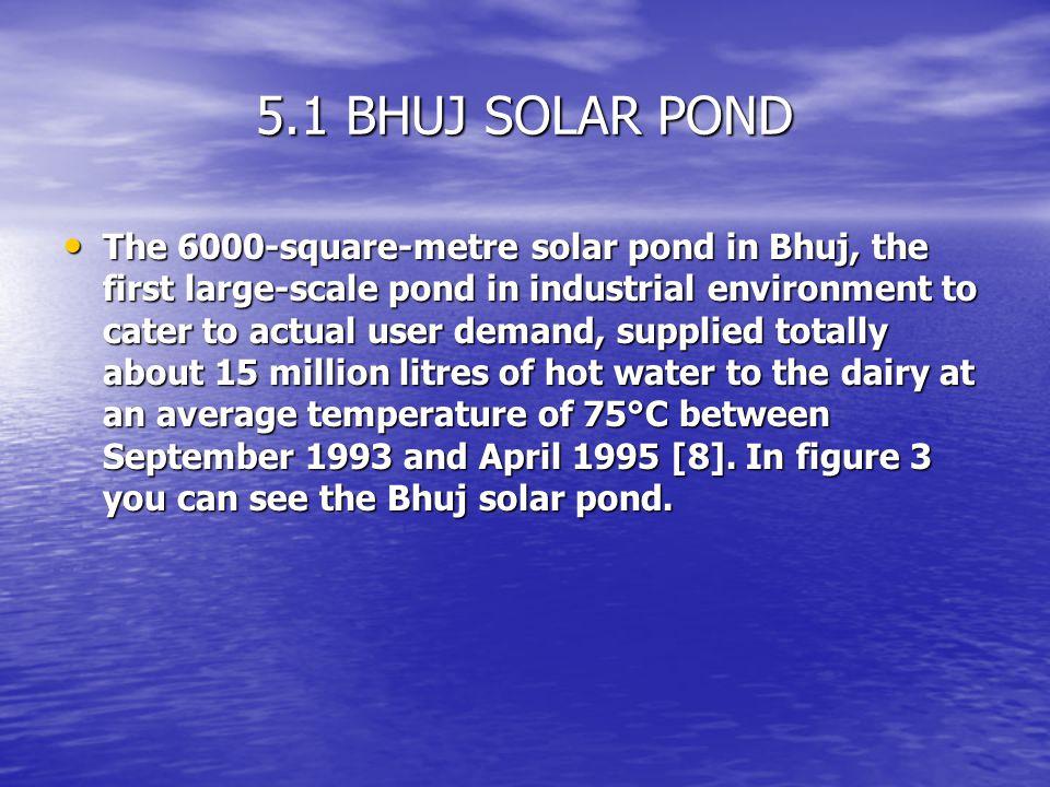 5.1 BHUJ SOLAR POND