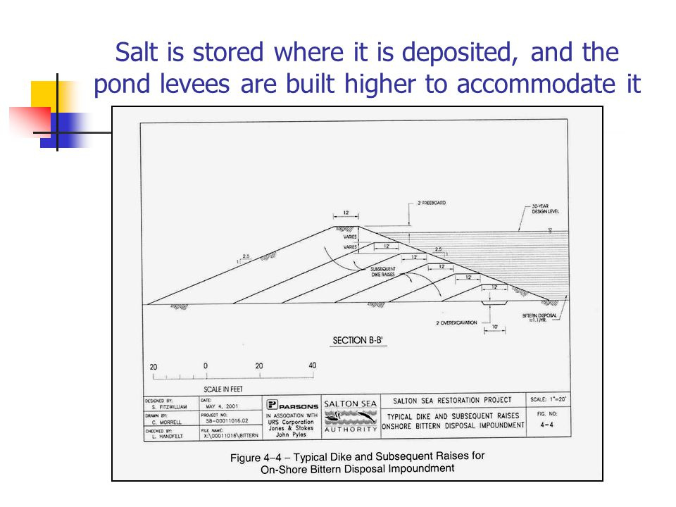 Salt is stored where it is deposited, and the pond levees are built higher to accommodate it