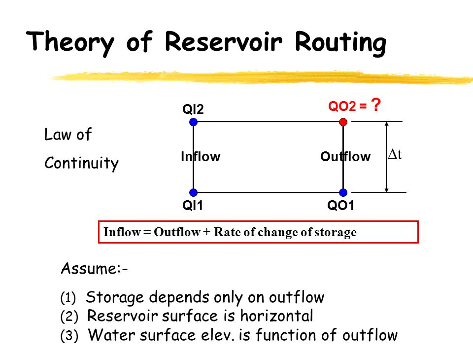 Theory of Reservoir Routing