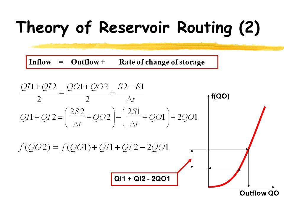 Theory of Reservoir Routing (2)