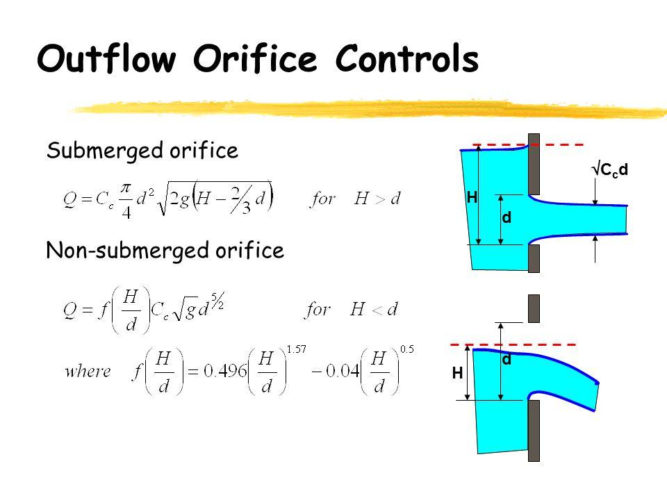 Outflow Orifice Controls