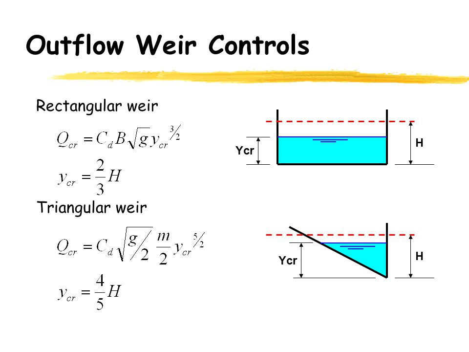 Outflow Weir Controls Rectangular weir H Ycr Triangular weir H Ycr
