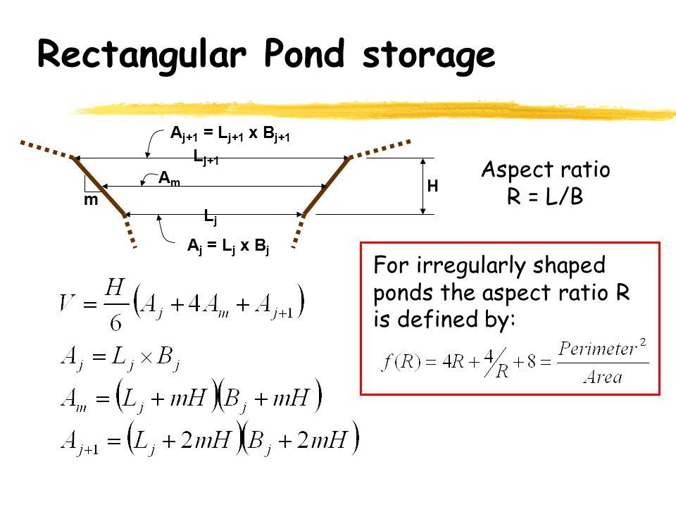 Rectangular Pond storage