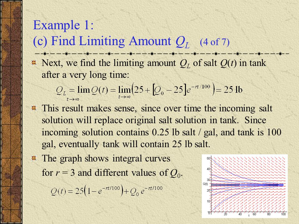 Example 1: (c) Find Limiting Amount QL (4 of 7)