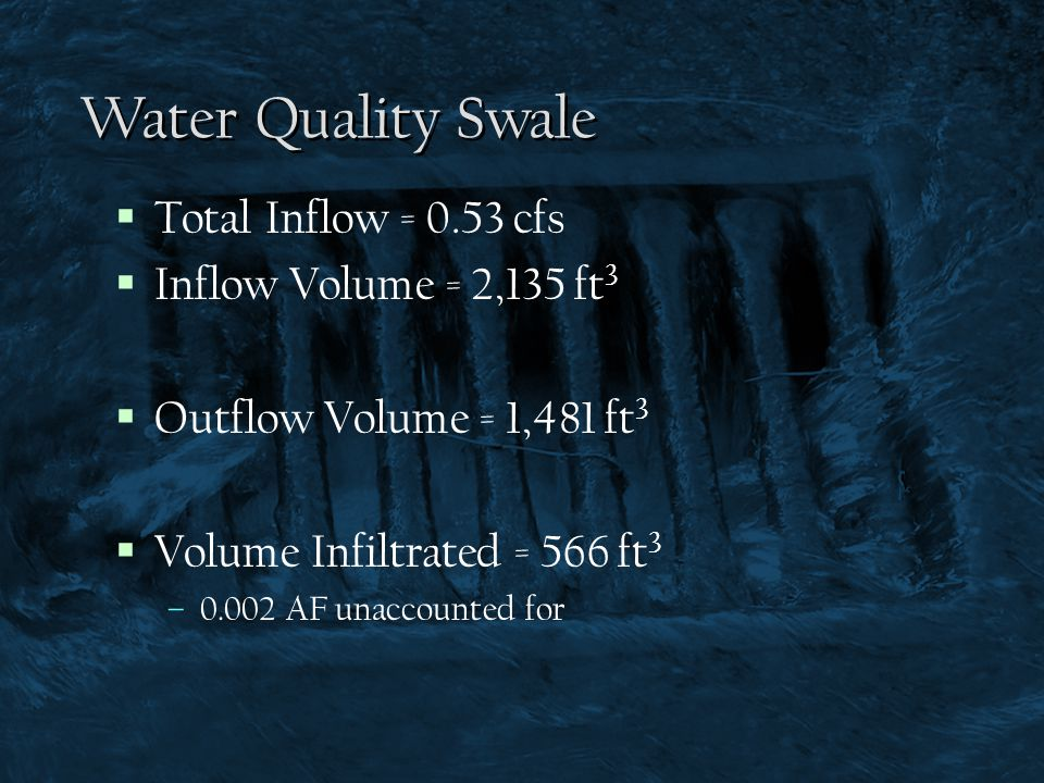 Water Quality Swale Total Inflow = 0.53 cfs Inflow Volume = 2,135 ft3