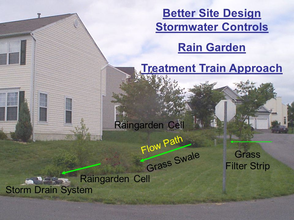 Better Site Design Stormwater Controls Treatment Train Approach