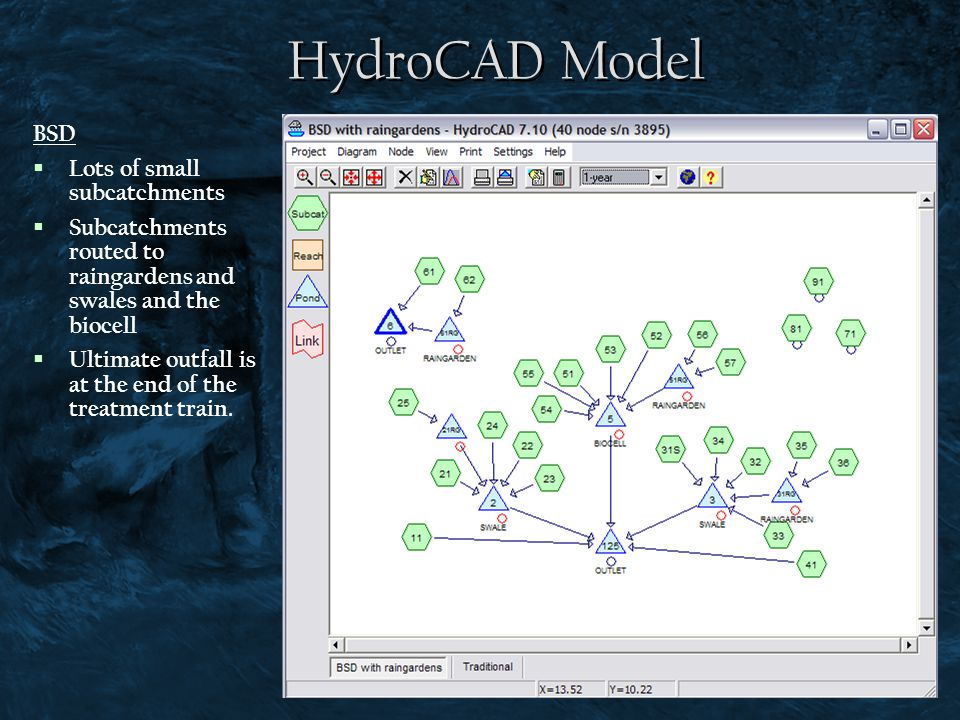 HydroCAD Model BSD Lots of small subcatchments