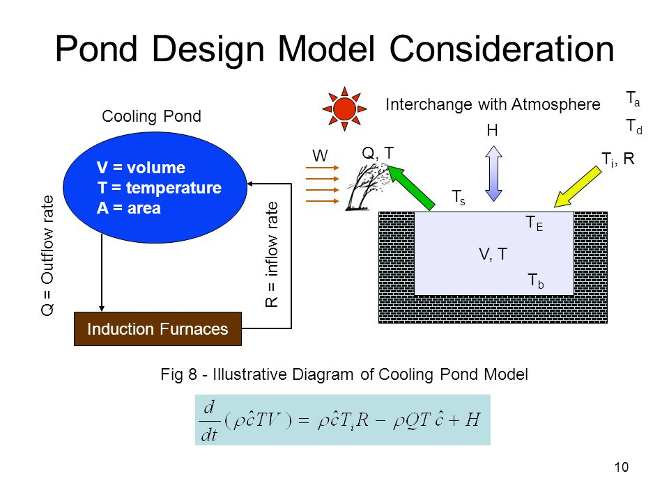 An analytical study of cooling pond system for ppt video for Design of oxidation pond ppt