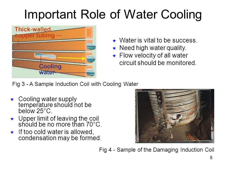 Important Role of Water Cooling