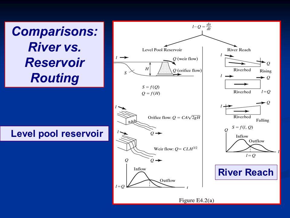 Comparisons: River vs. Reservoir Routing