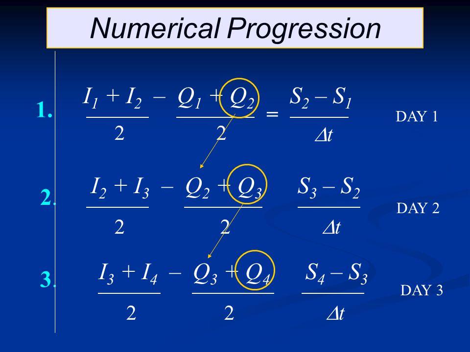 Numerical Progression