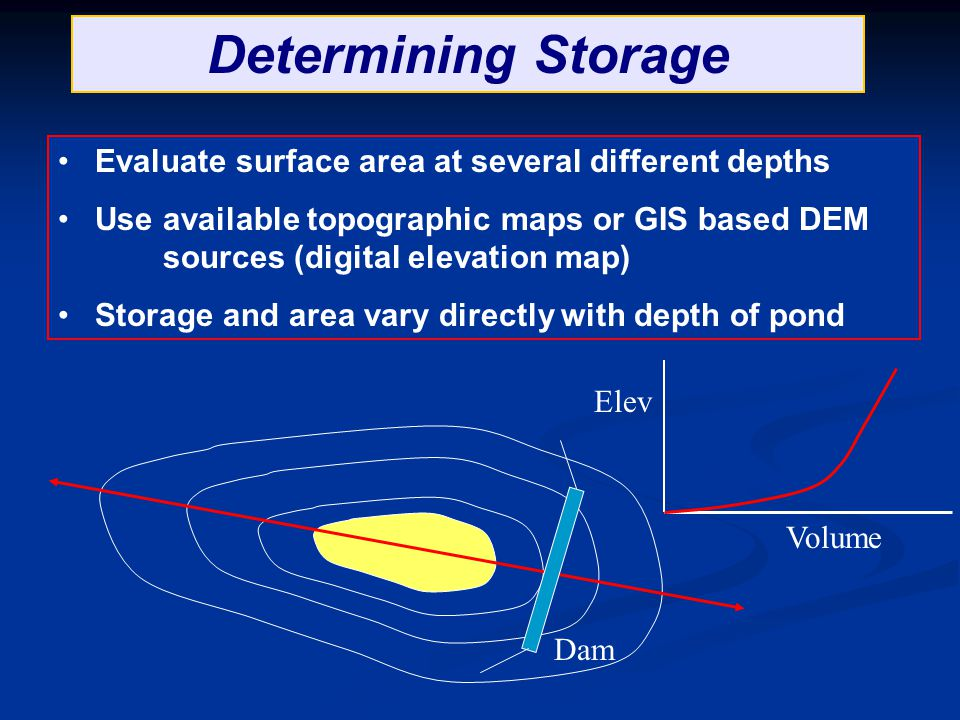 Determining Storage Evaluate surface area at several different depths
