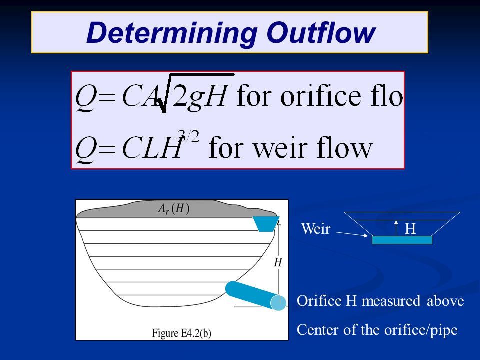 Determining Outflow Weir H Orifice H measured above