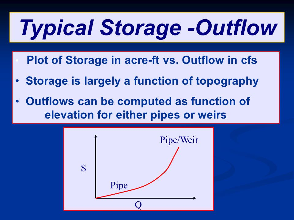 Typical Storage -Outflow