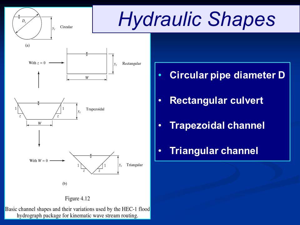 Hydraulic Shapes Circular pipe diameter D Rectangular culvert