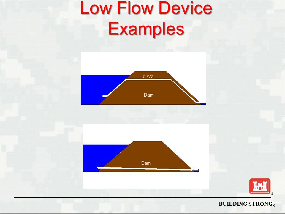 Low Flow Device Examples