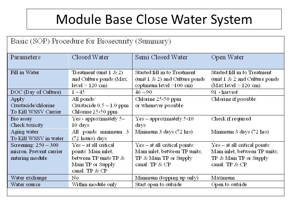 Module Base Close Water System