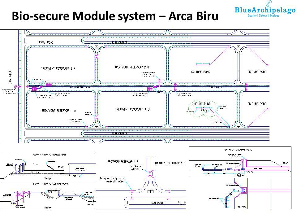 Bio-secure Module system – Arca Biru