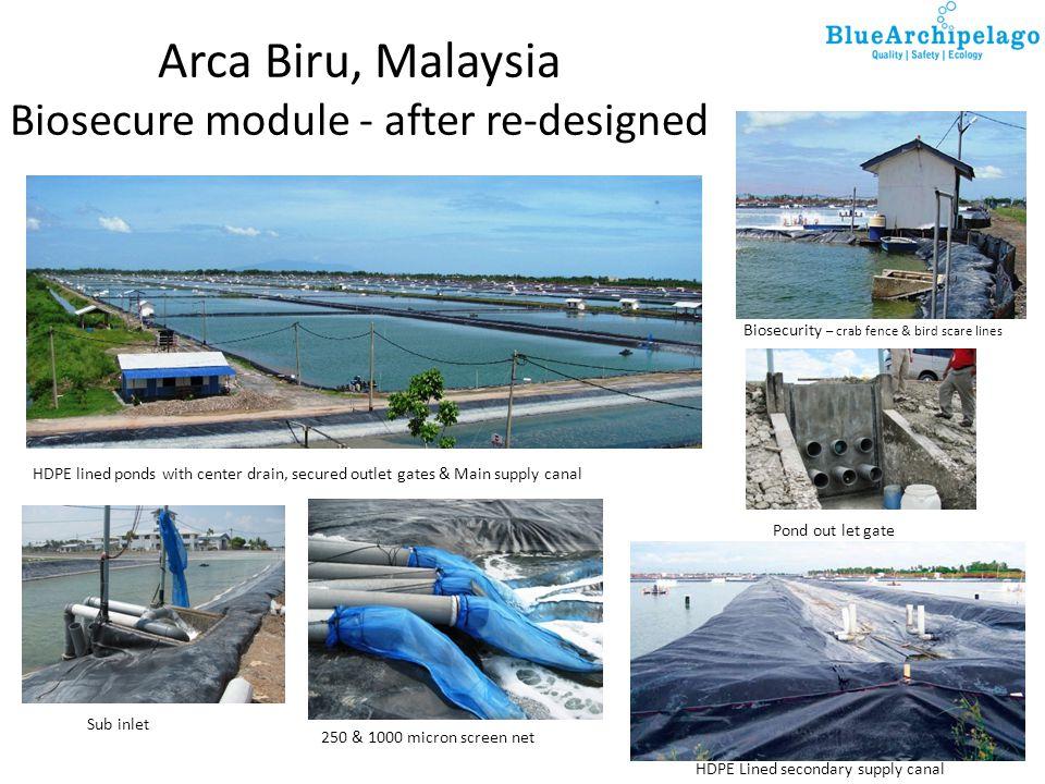 Arca Biru, Malaysia Biosecure module - after re-designed
