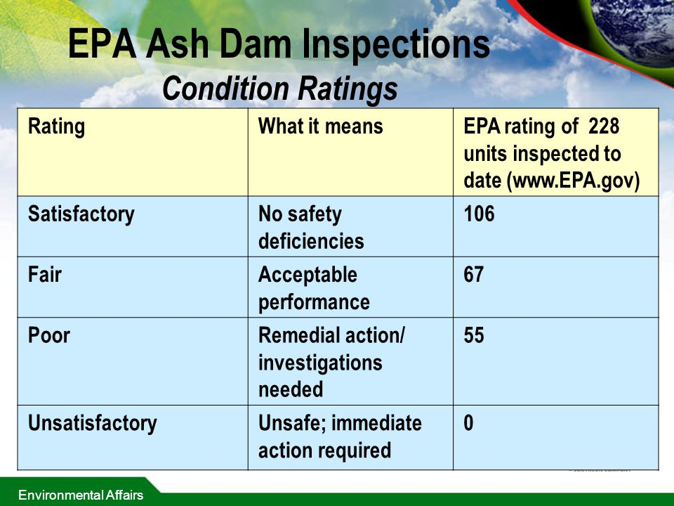 EPA Ash Dam Inspections Condition Ratings