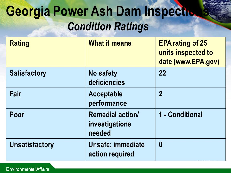 Georgia Power Ash Dam Inspections Condition Ratings