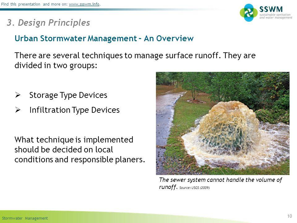 Urban Stormwater Management – An Overview