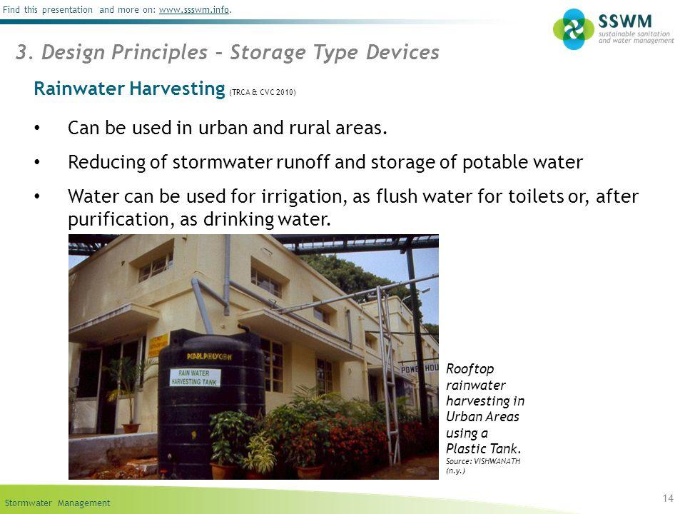 Rainwater Harvesting (TRCA & CVC 2010)