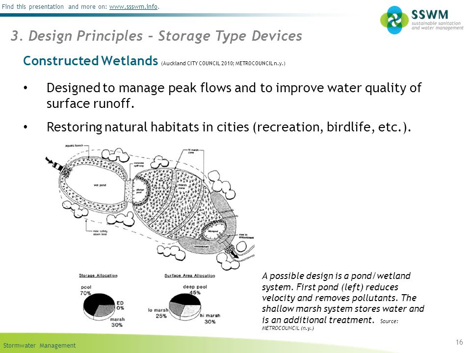 Constructed Wetlands (Auckland CITY COUNCIL 2010; METROCOUNCIL n.y.)