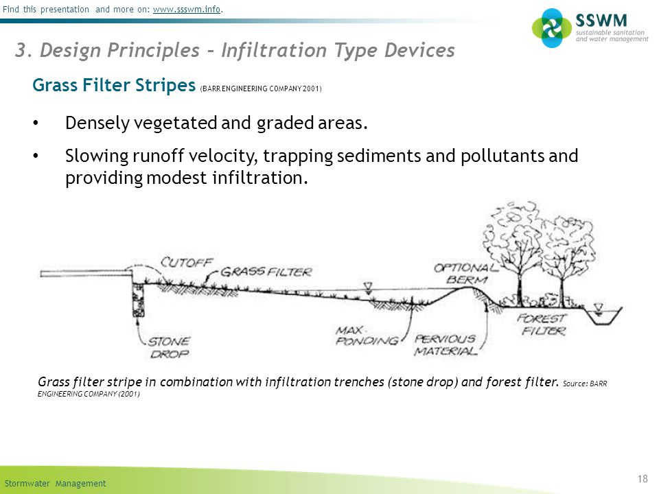 Grass Filter Stripes (BARR ENGINEERING COMPANY 2001)