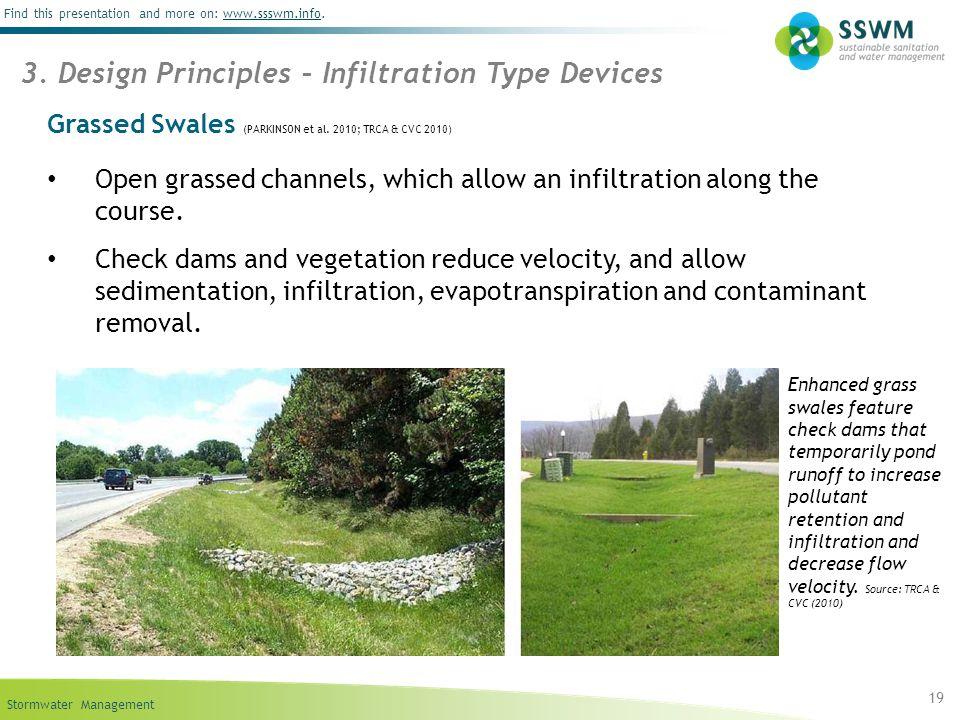 Grassed Swales (PARKINSON et al. 2010; TRCA & CVC 2010)