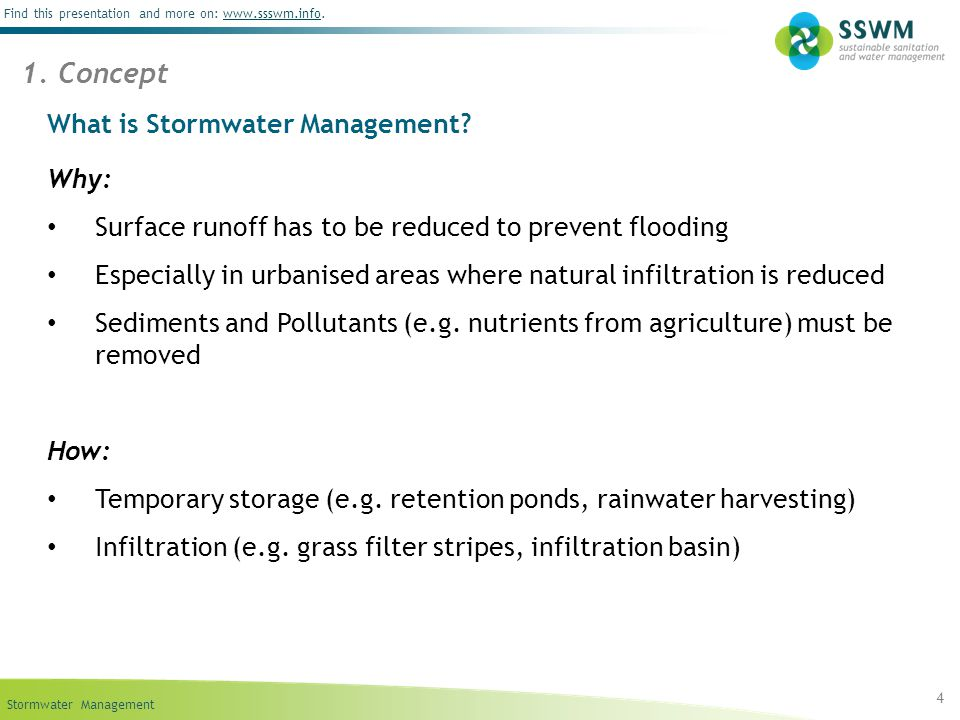 What is Stormwater Management