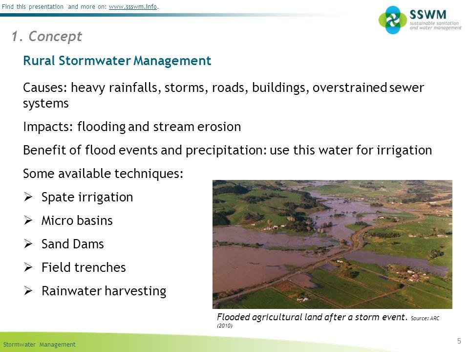 Rural Stormwater Management