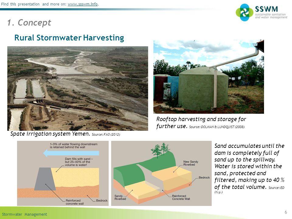Rural Stormwater Harvesting