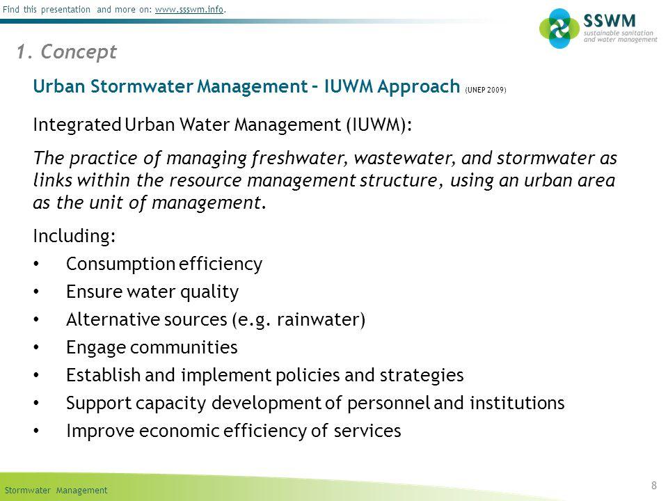 Urban Stormwater Management – IUWM Approach (UNEP 2009)