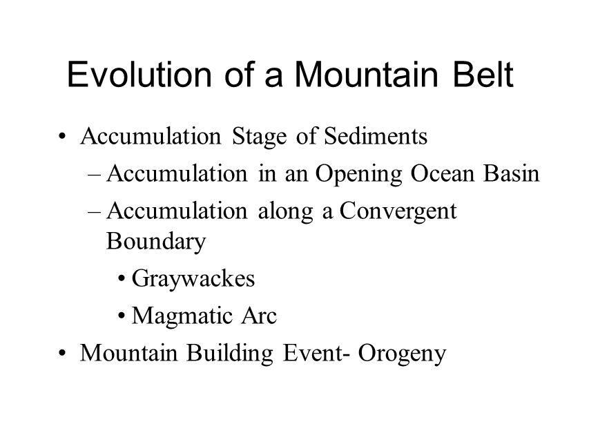 Evolution of a Mountain Belt