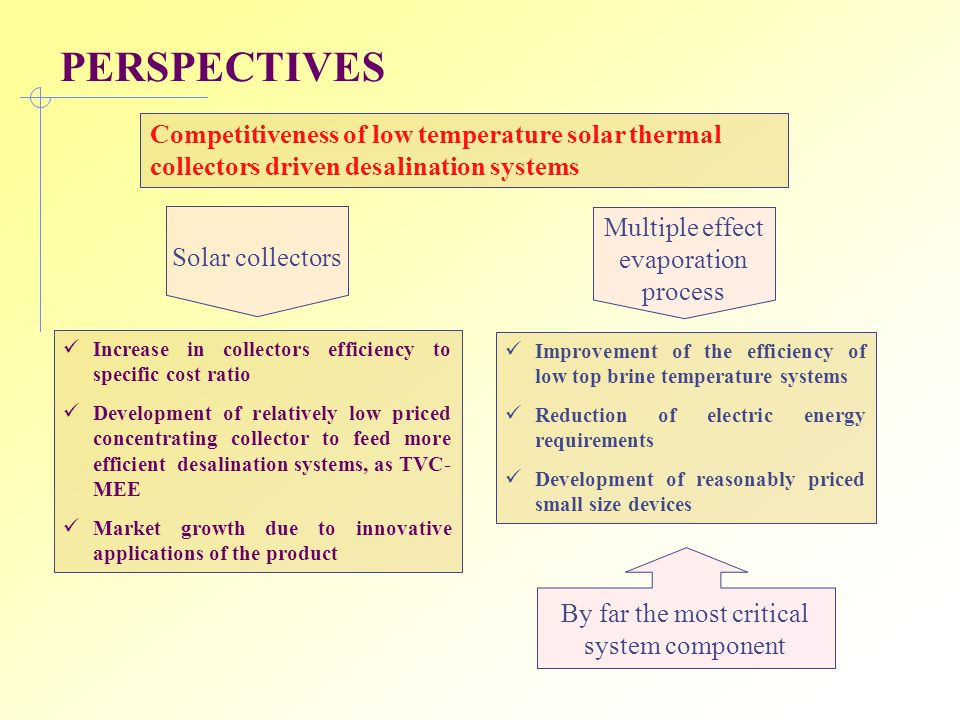 PERSPECTIVES Competitiveness of low temperature solar thermal collectors driven desalination systems.
