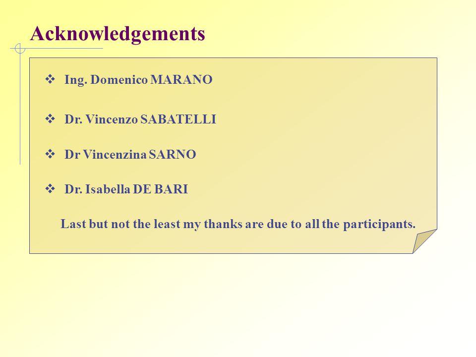 Acknowledgements Ing. Domenico MARANO Dr. Vincenzo SABATELLI