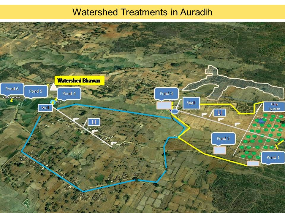 Watershed Treatments in Auradih