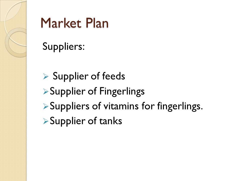 Market Plan Suppliers: Supplier of feeds Supplier of Fingerlings