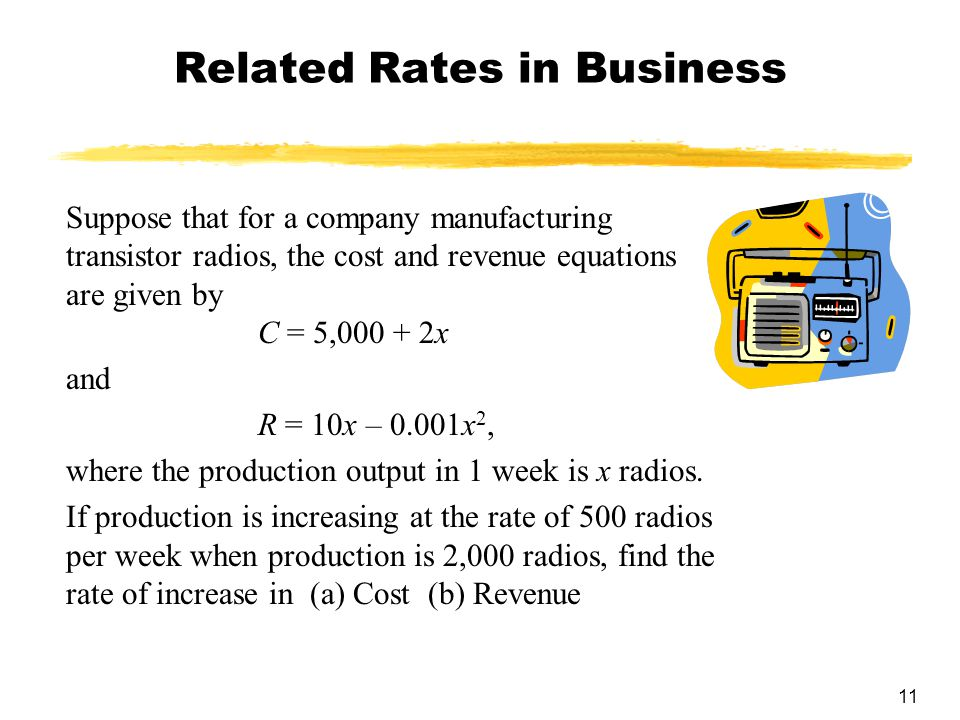 Related Rates in Business