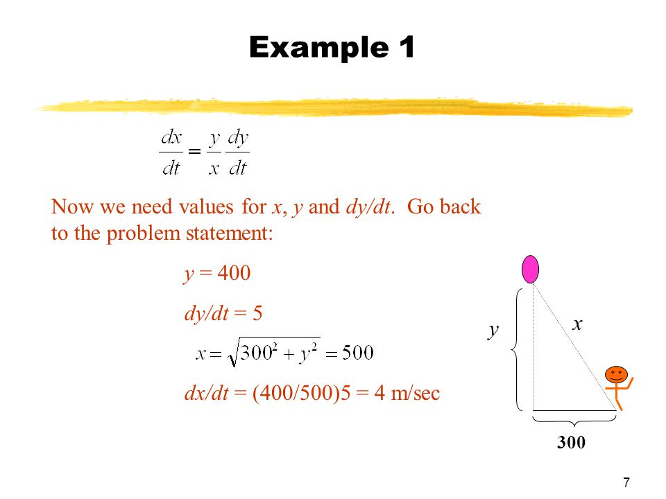 Example 1 Now we need values for x, y and dy/dt. Go back to the problem statement: y = 400. dy/dt = 5.