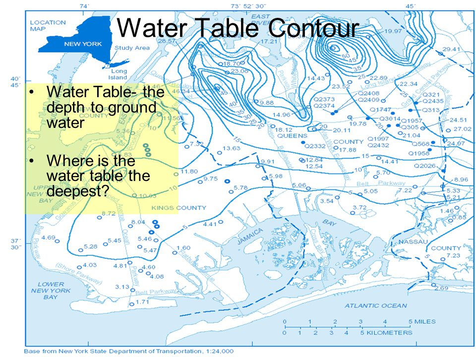 Water Table Contour Water Table- the depth to ground water