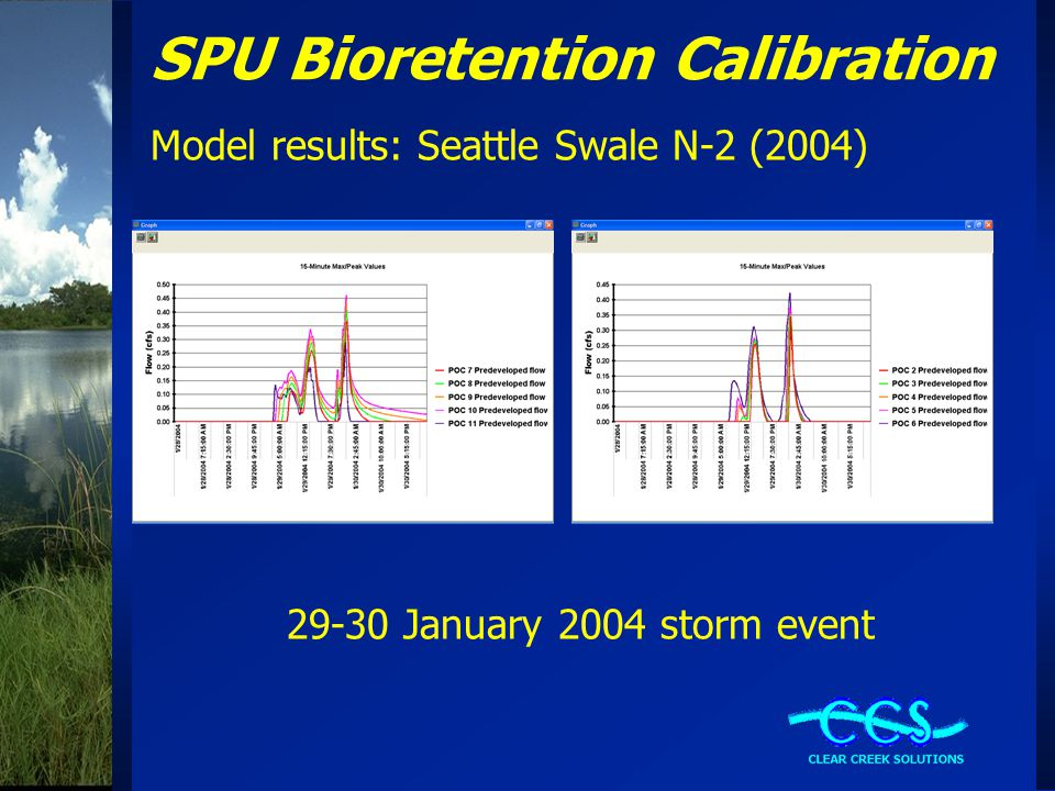 SPU Bioretention Calibration