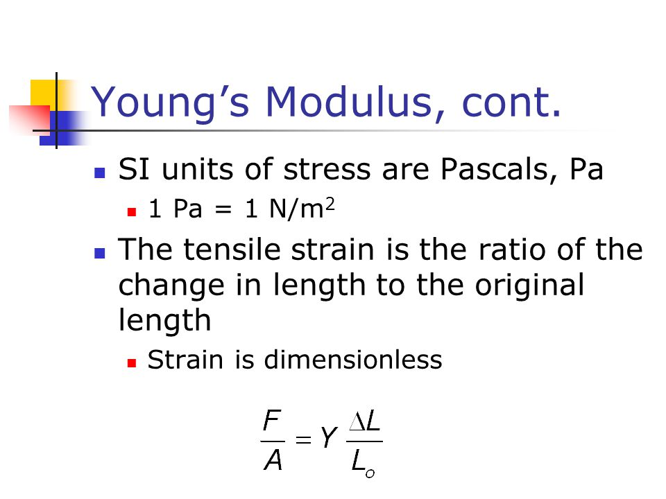 Young's Modulus, cont. SI units of stress are Pascals, Pa