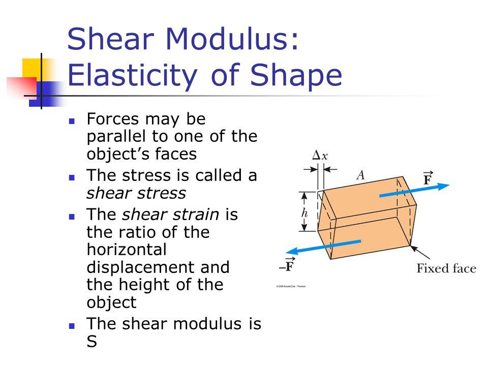 Shear Modulus: Elasticity of Shape