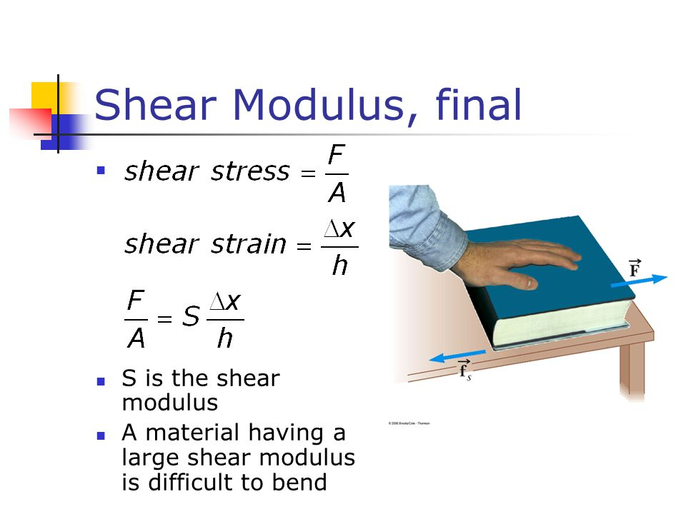 Shear Modulus, final S is the shear modulus