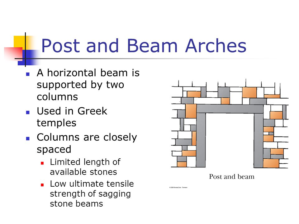 Post and Beam Arches A horizontal beam is supported by two columns